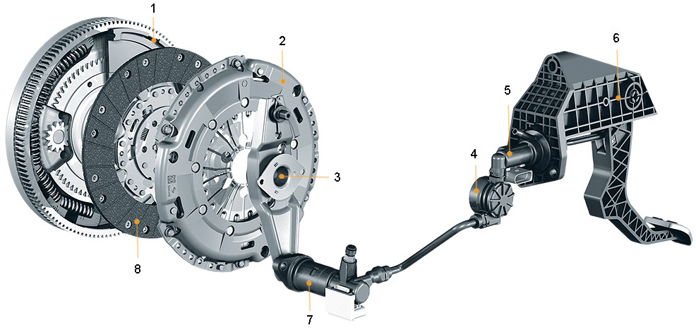 Clutch components with actuation system