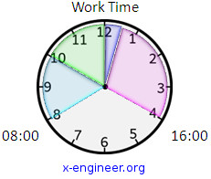 Work time detail clock