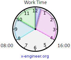 Work time detail clock