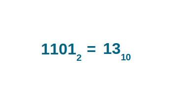 Binary to Decimal Conversion