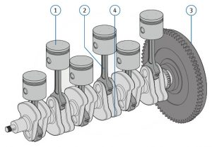 Engine crankshaft drive (crank mechanism)