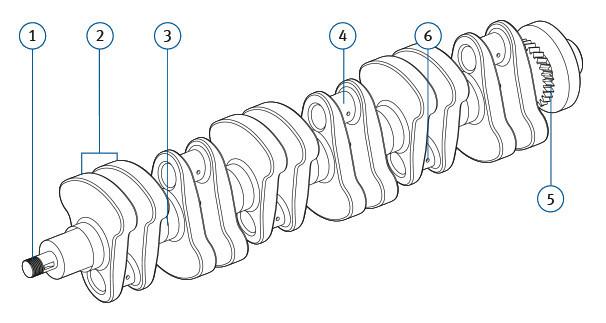 Engine Crankshaft Description
