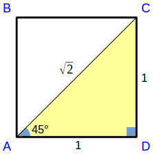 Square with the side of length 1