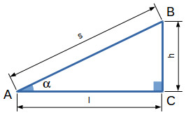 A right triangle for trigonometric functions