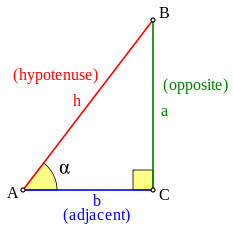 Definition of trigonometric function for right triangle
