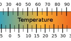 Temperature Scale Celsius and Fahrenheit