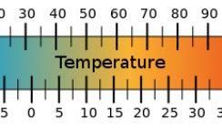 Temperature Scale Celsius and Fahrenheit