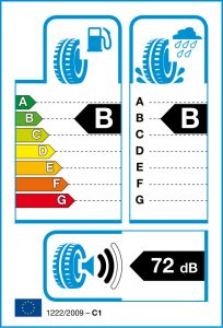 EU standardized tire label