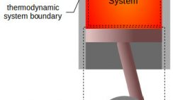Thermodynamic and mechanical systems with boundaries