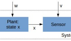 General System Representation