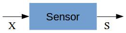 Sensor as an input-output system