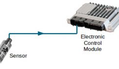 Sensor connected to an ECM