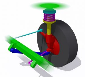 Simple MacPharson strut suspension