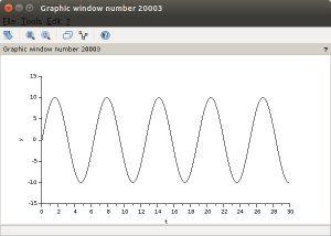 Xcos simple model plot