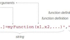 Scilab function definition syntax using deff()