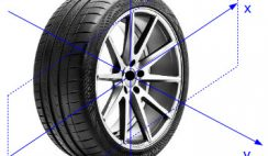 Tire axis system