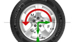 Wheel forces during braking