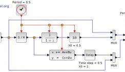 Discrete time Xcos model