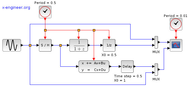 Xcos vs  Simulink® – Discrete time library conversion – x-engineer org