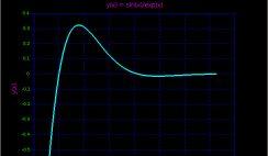 Neon colors Scilab plot