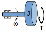 Rotation of a rigid body