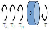 Rotational inertia with spring-damper (FBD)