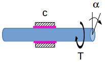 Rotational damper
