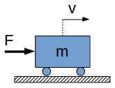 Translation of a rigid body