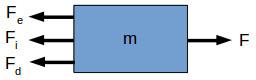 Translational mass with spring-damper (FBD)