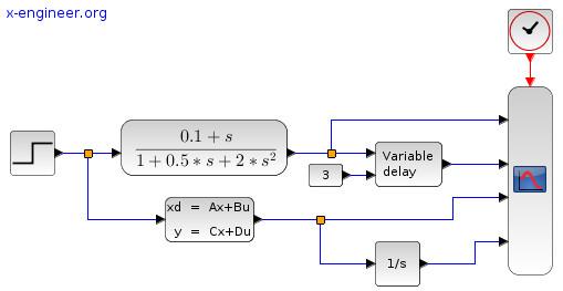 Xcos Vs  Simulink U00ae  U2013 Continuous Time Library Conversion  U2013 X