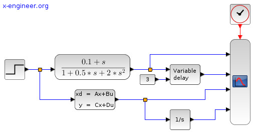 Xcos model - Continuous time systems palette blocks