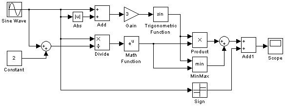Simulink Math Operations model