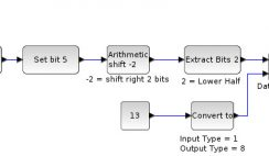 Xcos Integer palette model