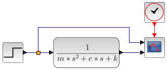 Mass-spring-damper transfer function - Xcos block diagram