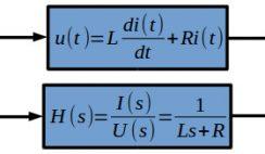 RL series circuit - transfer function