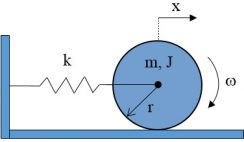 Simple translational-rotational mass