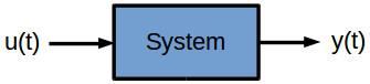 System input output