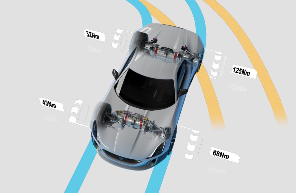 Rimac Concept One torque vectoring system