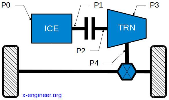MHEV-powertrain-architectures.jpg
