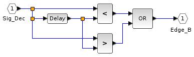 Xcos model - either edge detection