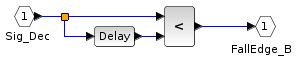 Xcos model - falling edge detection