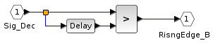 Xcos model - rising edge detection