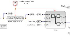 Timer activation - Xcos block diagram