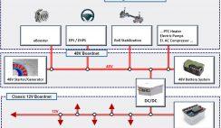 AVL - 48V MHEV electrical architecture