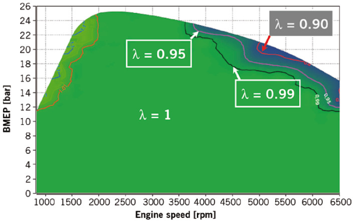Ecoboost 3-cylinder direct injection gasoline engine (lambda map)
