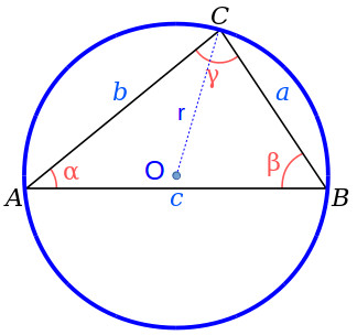 Law of sines for a scalene triangle