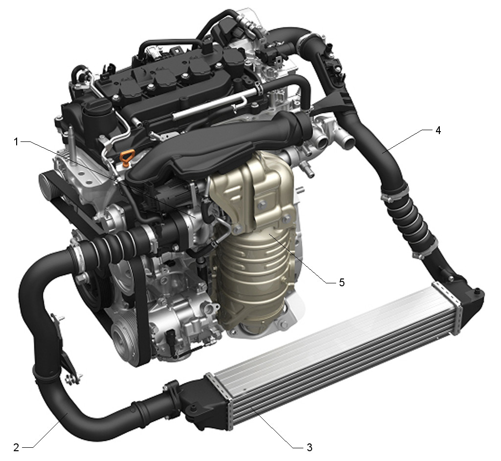 Honda VTEC 1.5 turbocharged