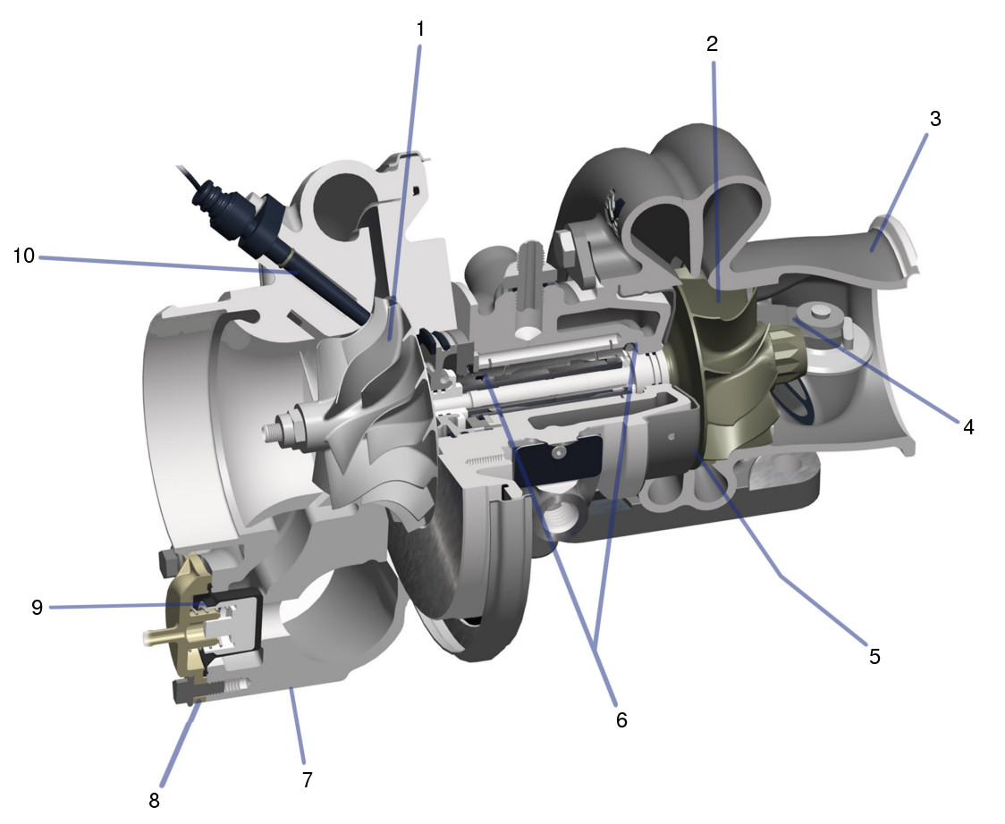 BorgWarner Engineered For Racing (EFR) turbocharger