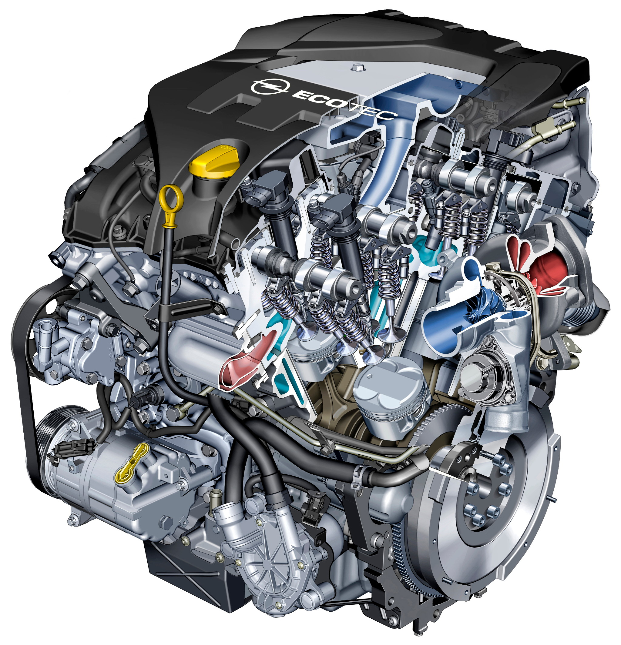 ECOTEC 2.8 V6 with twin-scroll turbocharger