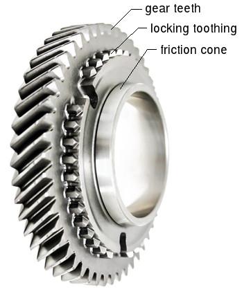 Wheel Ring Prevent Shift